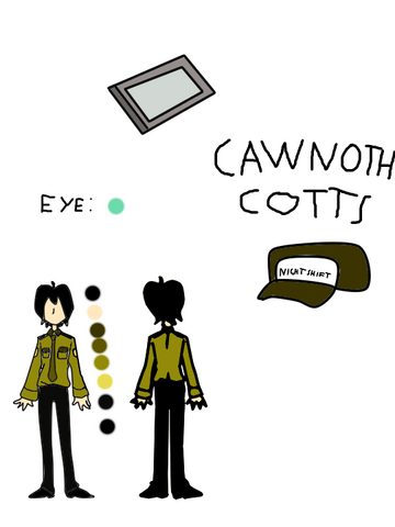 File:CawnothCotts.png