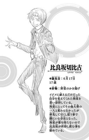 File:Kiruhiko Hirasaka Character Profile.jpg