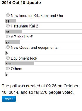 PollResult 2014 Oct 10 Update