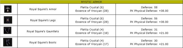 File:PK Mystic armor.png
