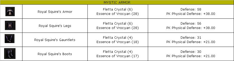 PK Mystic armor
