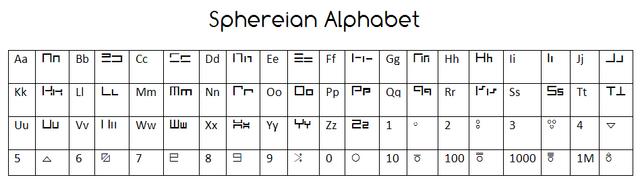 File:Sphereian.png
