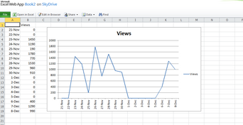 Kekkaishi Wikia Graphs2