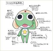 Keroro's body description
