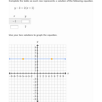 Graphing-solutions-to-two-variable-linear-equations 256