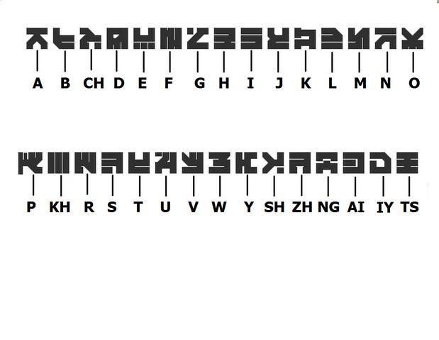 File:Helghan alphabet.png