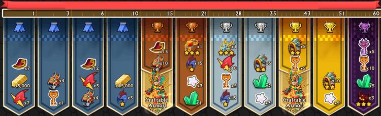 Garuda's Rewards