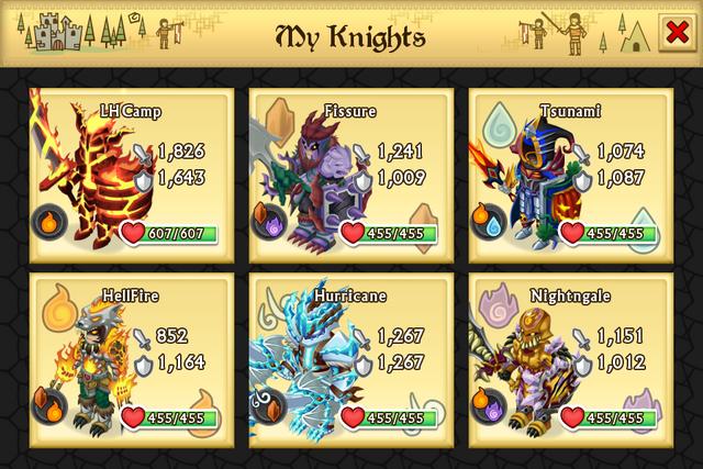 File:Knights-sadjgksdahgfawrweqf24234534.PNG