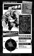 Zakuro Character Profile