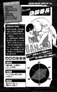 Hanzou Character Profile