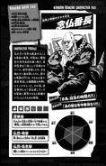 Raionji Character Profile
