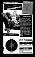 Harito Character Profile