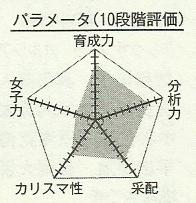 File:Riko chart.png
