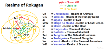 Realms of Rokugan