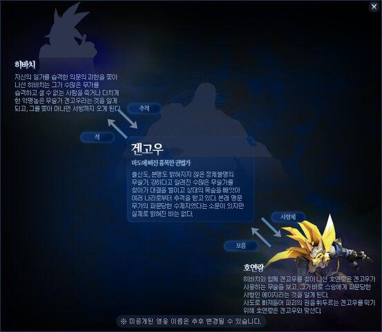 File:Img hero relation 22 100607 02.jpg