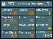 Larrrin