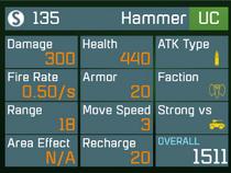 Hammmmerr