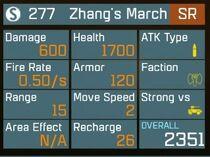 Zhangimage