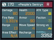 Peoples Sentry R Lv1 Back