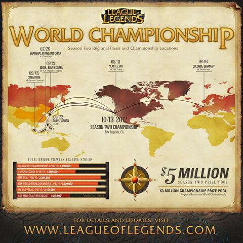 File:S2 World Championship Graph.jpg