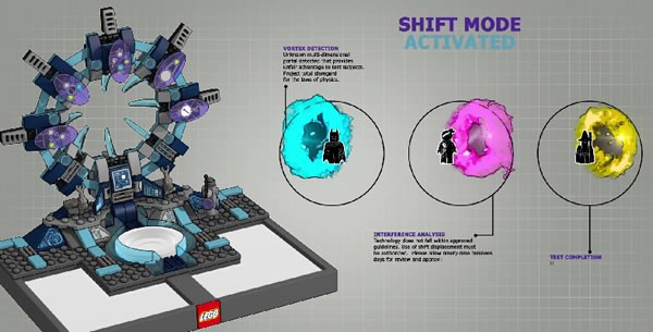 File:Lego-dimensions-toy-pad-functions-600x305.jpg