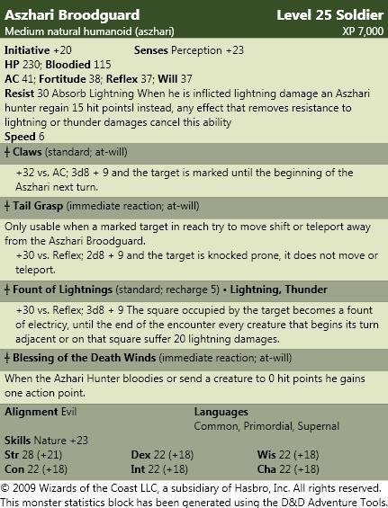 Aszhari Broodguard