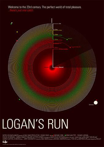 File:4540-logans-run-poster-02.jpg