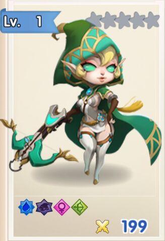File:Alissa profile - zoom.jpg