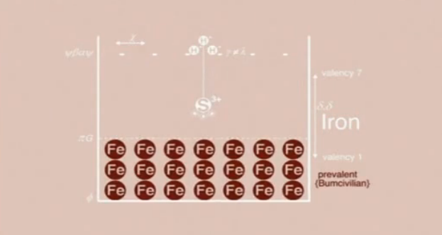 File:Browniron mechanism.png