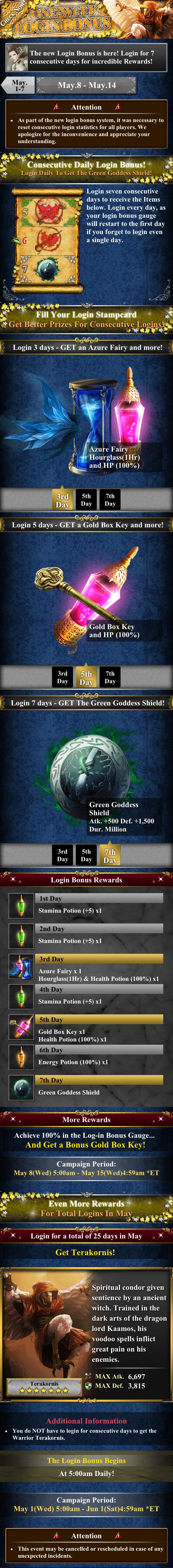 Login Bonus 2013-05-08