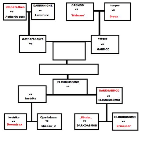 File:Torneo de clanes.png