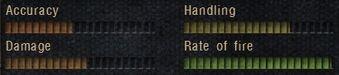 FT 200M base stats