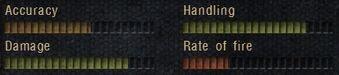 Shotgun base stats