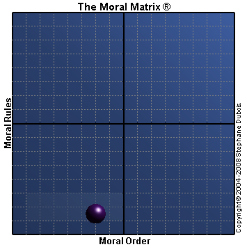 File:Martin Warmonger's moral stances.png