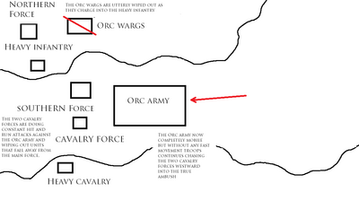 Battle of the Plains of Harad Third