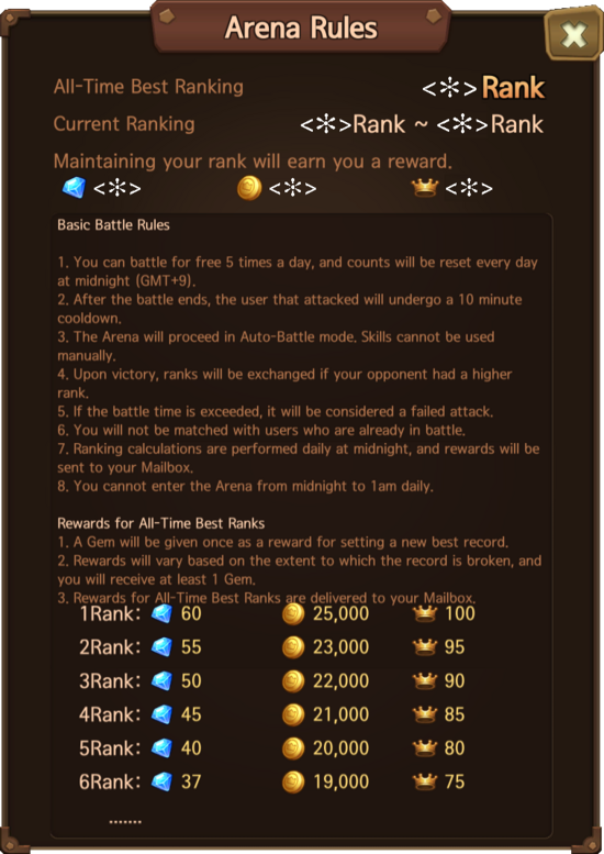 Arena Rules
