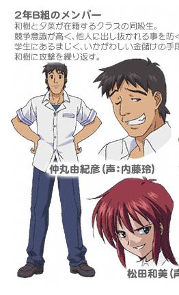 File:Yukihiko Nakamaru.png