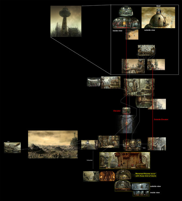 Machinarium complete map