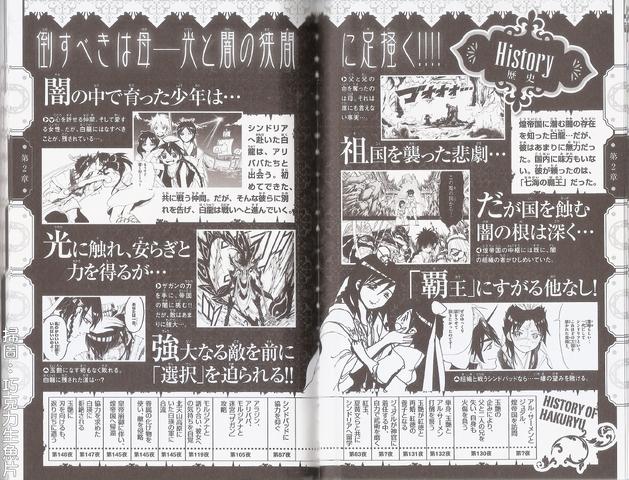 File:Magi official Guidebook 1.png