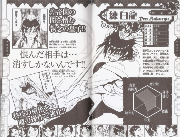 File:Magi official Guidebook 21.png