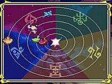 Baklava Solar System
