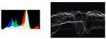 Histogram-and-waveform