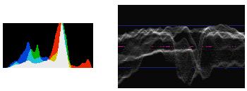 File:Histogram-and-waveform.png
