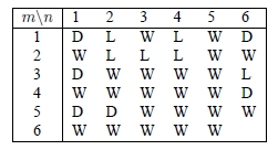 File:Kala-values1.jpg