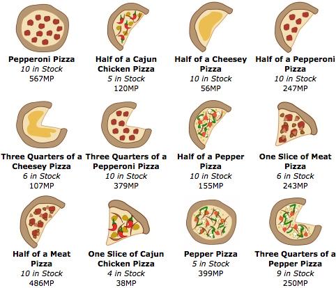 PizzaShopSamples