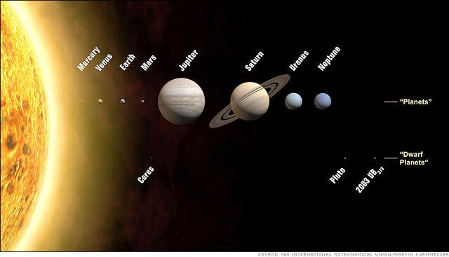 File:07alm solarsystemLARGE.jpg