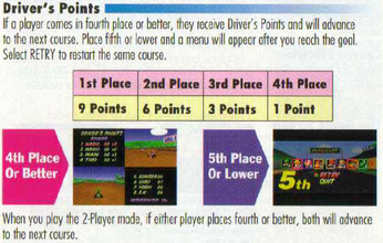 Driver's Points