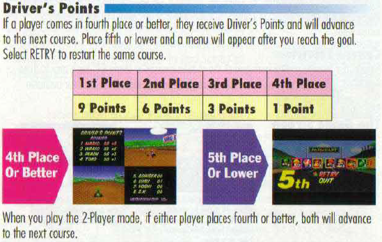 File:Driver's Points.png