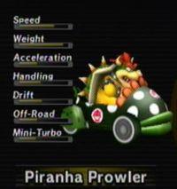 File:Piranhaprowler.jpg