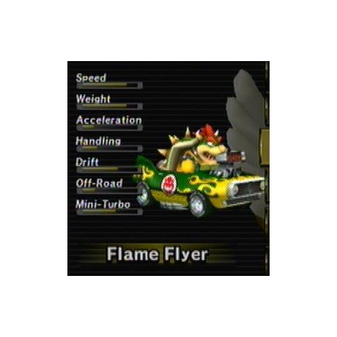 Bowser in the Flame Flyer (stats also displayed)